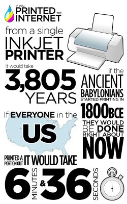 01-Et si vous imprimiez Internet